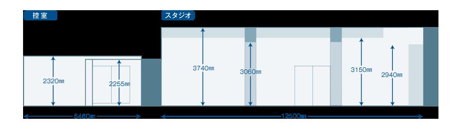 護国寺スタジオ 側面図